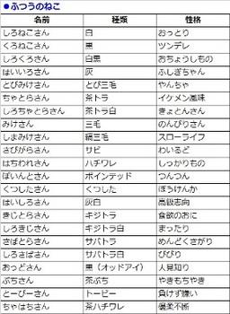 01_普通.jpg
